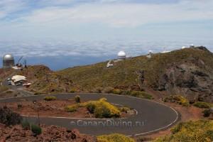 Астрономия на Канарах, телескопы острова Пальма